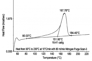 Figure 1: DSC scan of a purely α crystalline PP (source: US Patent 7,407,699)