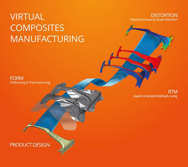 The-three-elements-of-Composites-Simulation-Solution-2015