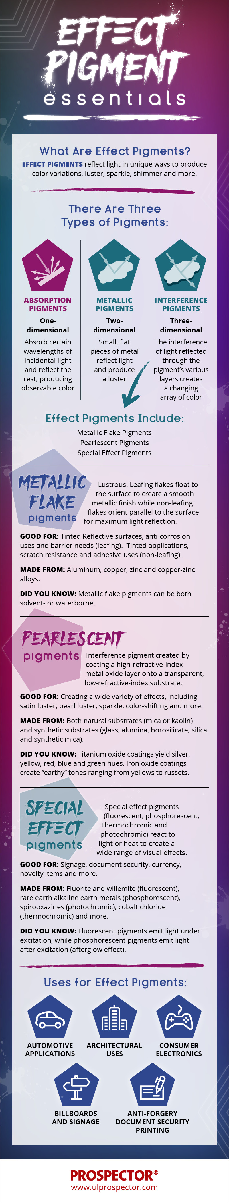 Learn about metallic flake, pearlescent and special effect pigments, & their uses in this infographic from the Prospector Knowledge Center.