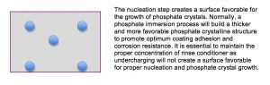 Phosphate Nucleation Sites formed by Rinse Conditioner Step. Learn more about the keys to successful metal surface treatment in the Prospector Knowledge Center.