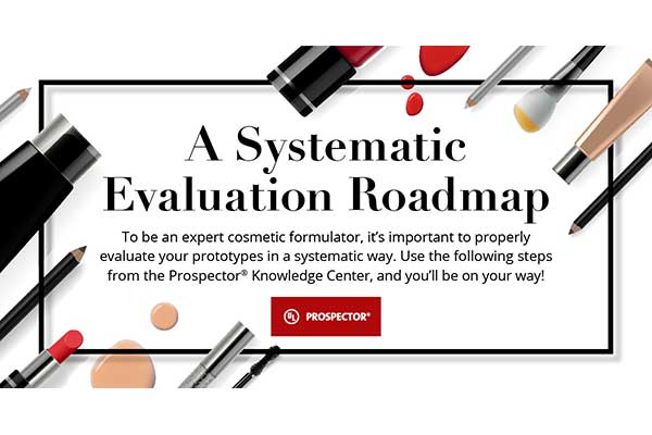 Cosmetic prototypes: A systematic evaluation roadmap [INFOGRAPHIC]